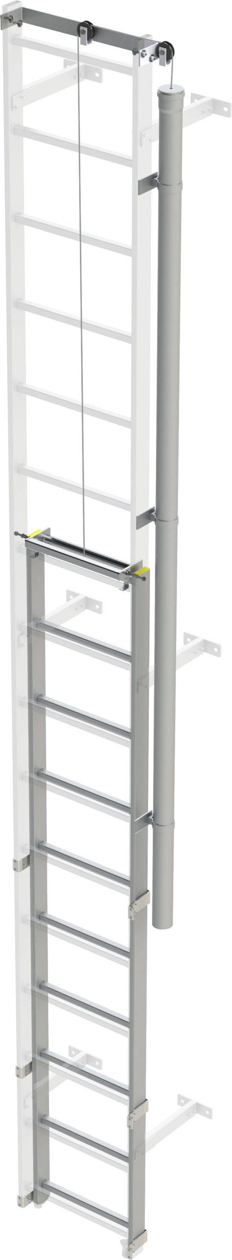 ochrana vstupu zabezpečenie vstupu vysunuteľné pre výstupový rebrík na budove